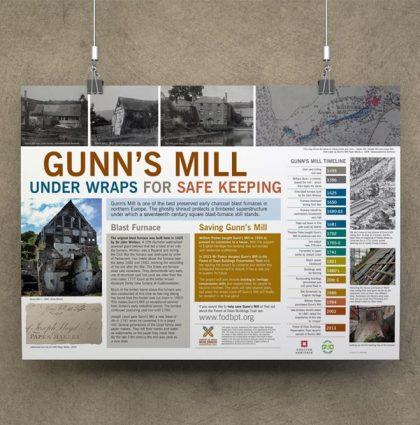 Gunn's Mill Information Panel