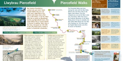 Wye Valley Walk Panels