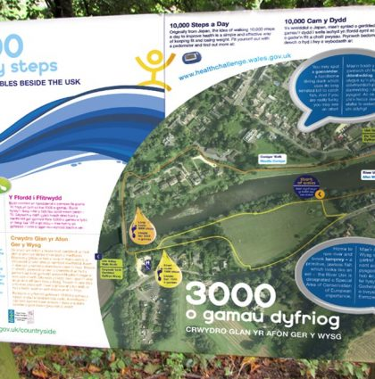 Watery Walks Information Panels